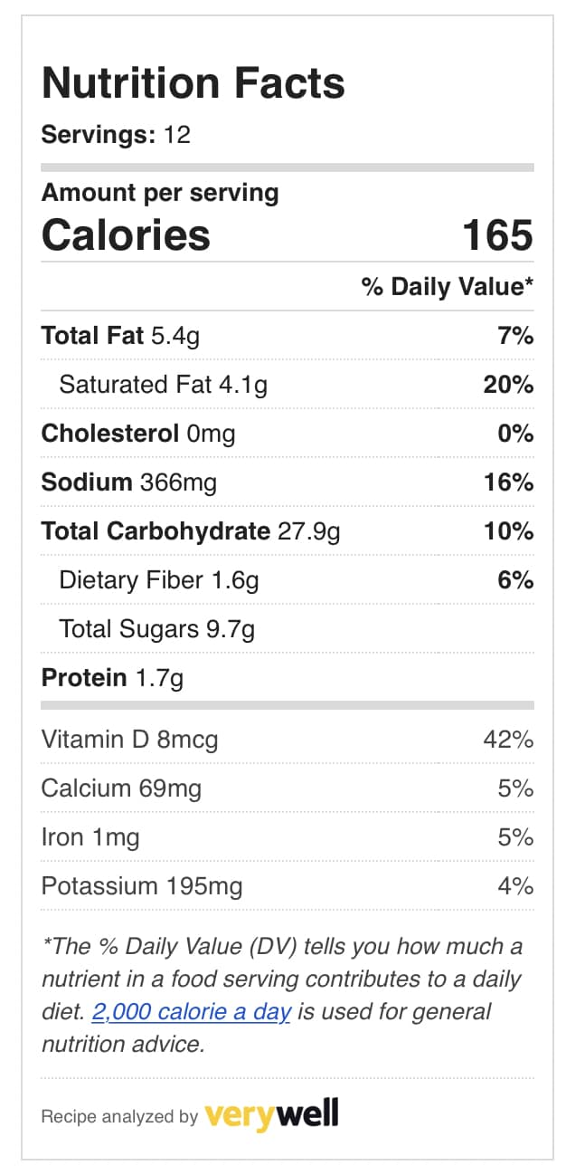 Blueberry Oat Muffins Nutrition Info